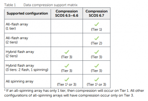 SCOS-67-Compression1